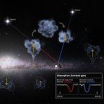 La Voie lactée s'attaque aux ''comptes bancaires'' intergalactiques, selon une étude de Hubble